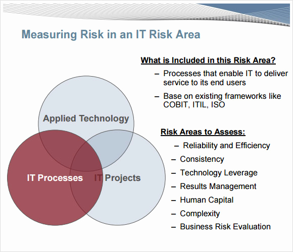 It Risk assessment Template Best Of 7 It Risk assessment Templates – Free Samples Examples