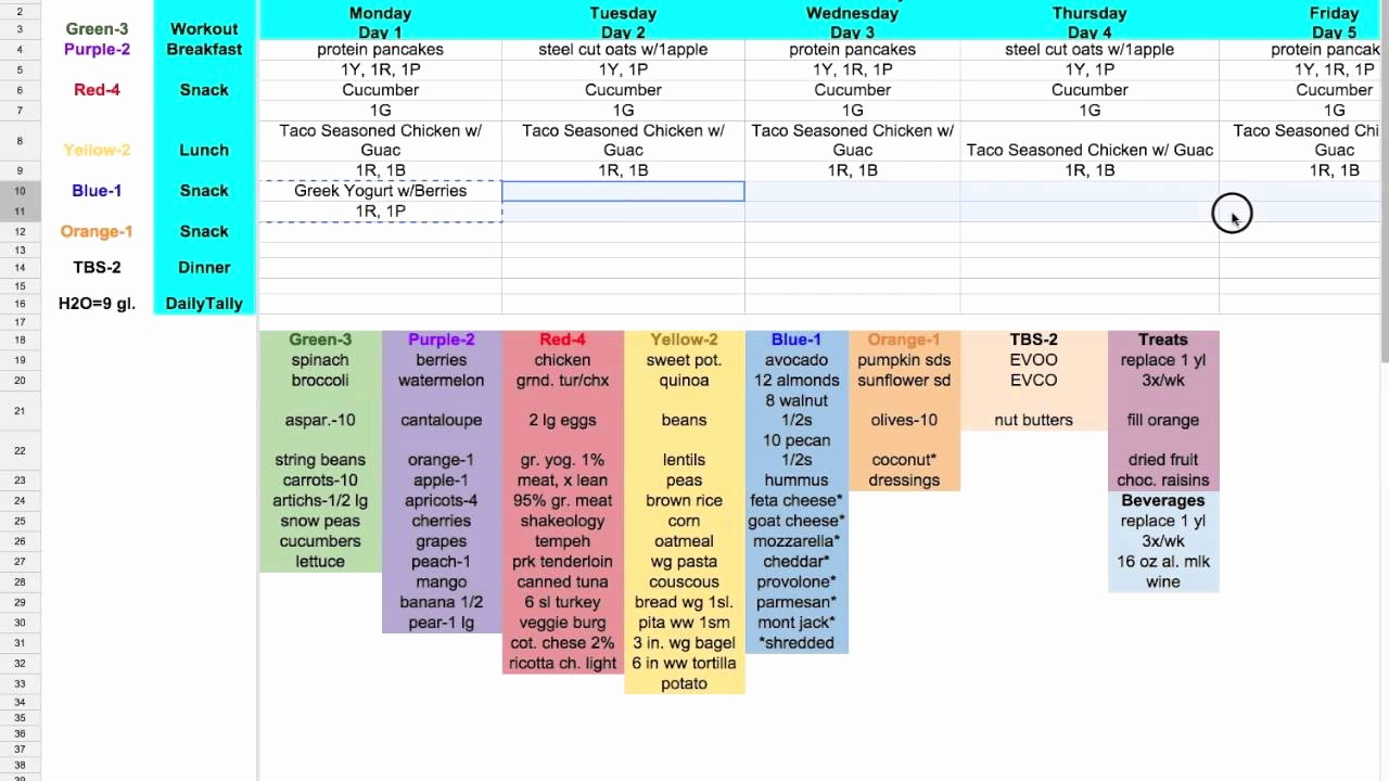 Itinerary Template Google Docs New Meal Plan Template Google Docs – Printable Schedule Template