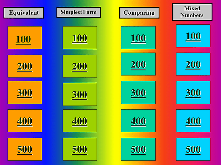 Jeopardy Powerpoint Template 5 Categories Elegant 9 Free Jeopardy Templates for the Classroom