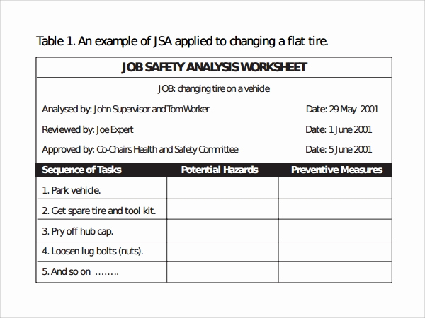 Job Safety Analysis form Inspirational Sample Job Safety Analysis Template 6 Free Documents In Pdf
