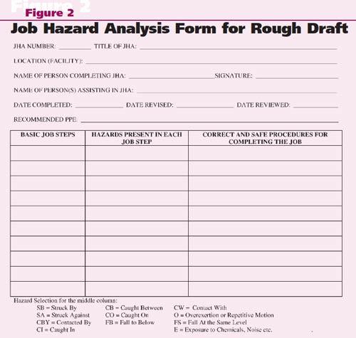 Job Safety Analysis form Luxury Job Hazard Analysis form
