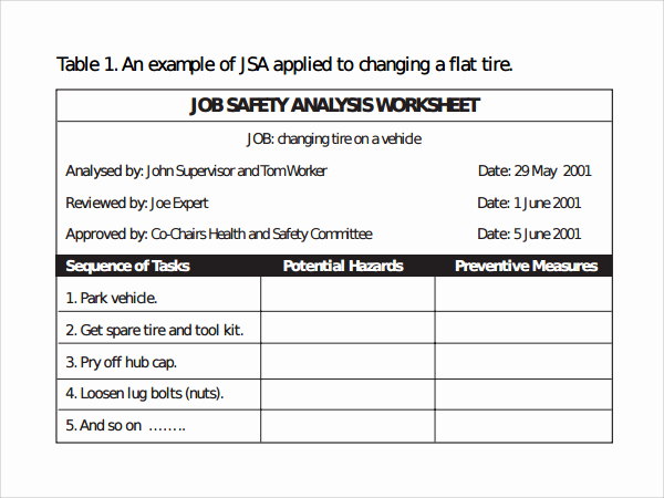 Job Safety Analysis Template Awesome Job Safety Analysis format