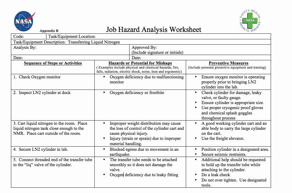 Job Safety Analysis Template Elegant Job Safety Analysis form