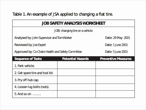 Job Safety Analysis Template Fresh Sample Job Safety Analysis Template 6 Free Documents In Pdf