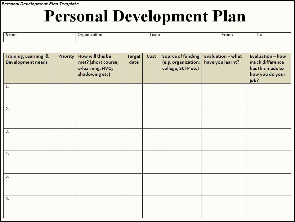 Leadership Development Plan Example Luxury Personal Development Plan Templates Google Search