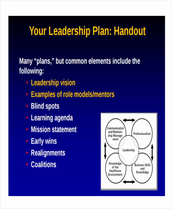 Leadership Development Plan Example Unique 27 Development Plan Templates Pdf Word