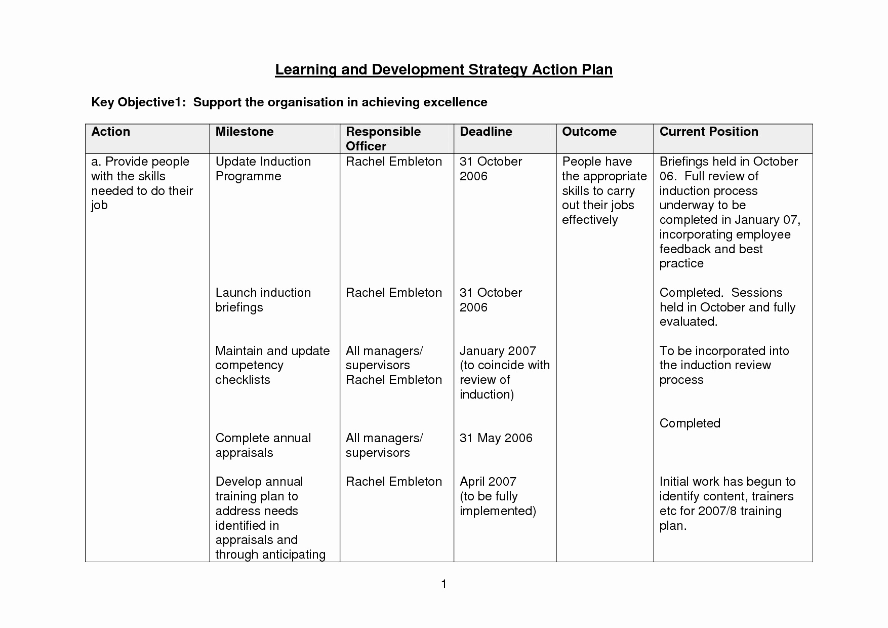 Leadership Development Plan Example Unique Leadership Development Plan Template – Leadership