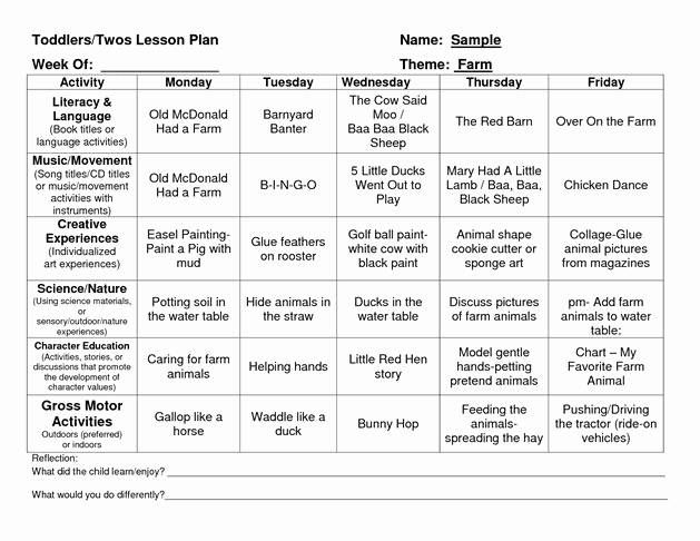 Lesson Plan for toddlers Unique Provider Sample Lesson Plan Template