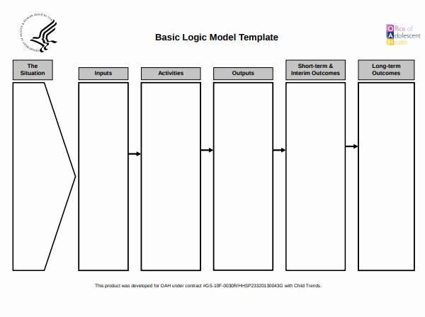 Logic Model Template Word Awesome 5 Logic Model Templates Word Pdf
