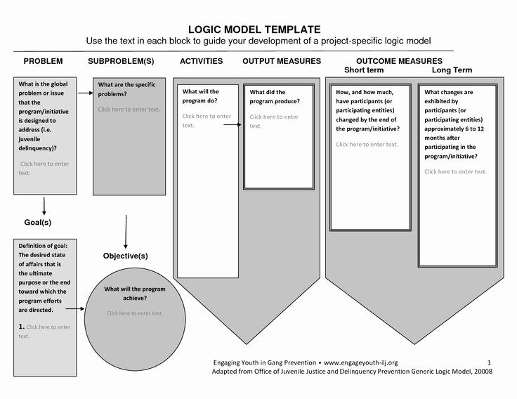 Logic Model Template Word Beautiful Logic Model Template
