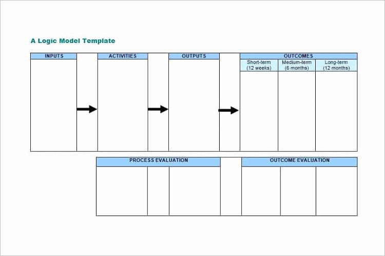 Logic Model Template Word Elegant 47 Logic Model Templates – Free Word Pdf Documents
