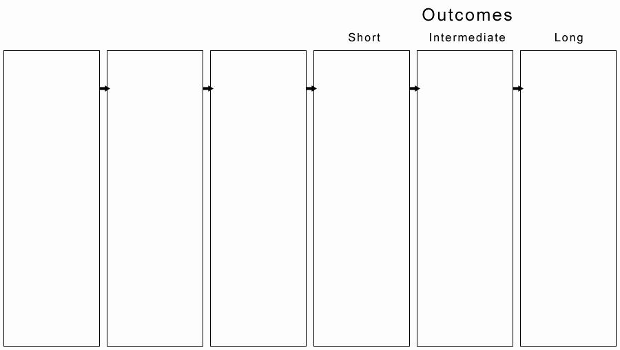 Logic Model Template Word New Ips toolkit Appendix J – Logic Models