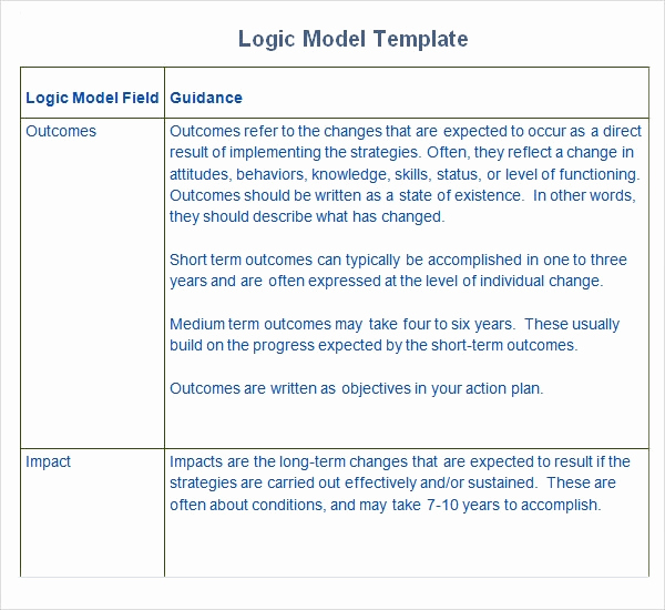 Logic Model Template Word Unique Sample Logic Model 11 Documents In Pdf Word