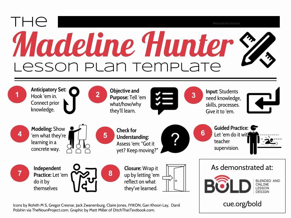 Madeline Hunter Lesson Plan Example Lovely the Google Drawings Manifesto for Teachers