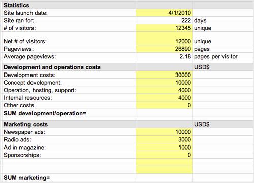 Magazine Template Google Docs Inspirational Free Website Roi Calculator Google Spreadsheet