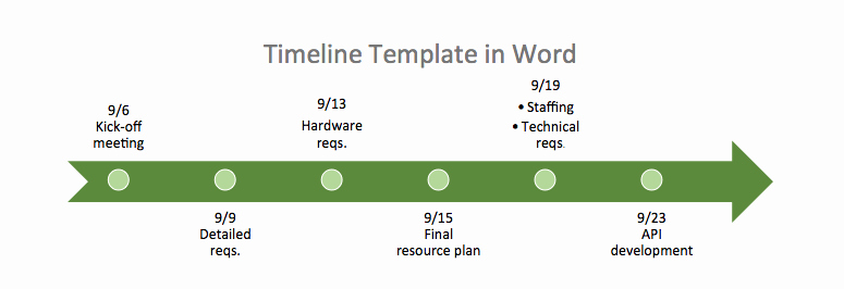 Make A Timeline In Word Beautiful Free Timeline Template In Word