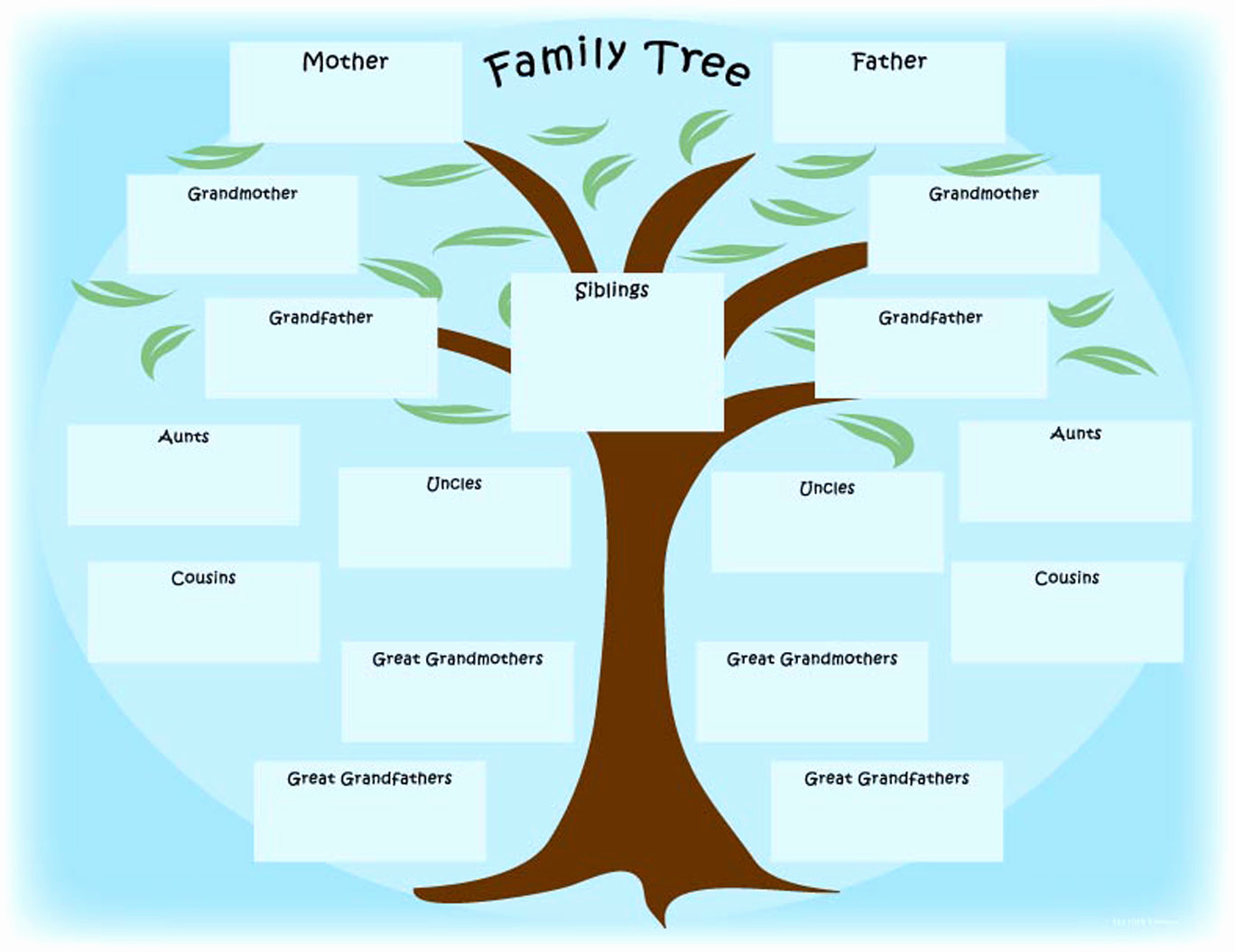 Make Your Own Family Tree Awesome Greek Mythology Greek God Family Tree & Mythological Maps