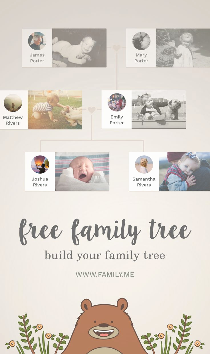 Make Your Own Family Tree Inspirational 17 Best Ideas About Free Family Tree On Pinterest