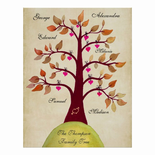 Make Your Own Family Tree Inspirational Create Your Own Family Tree Poster