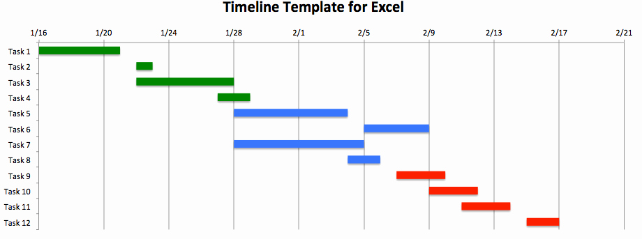 Making A Calendar Free Inspirational How to Make An Excel Timeline Template