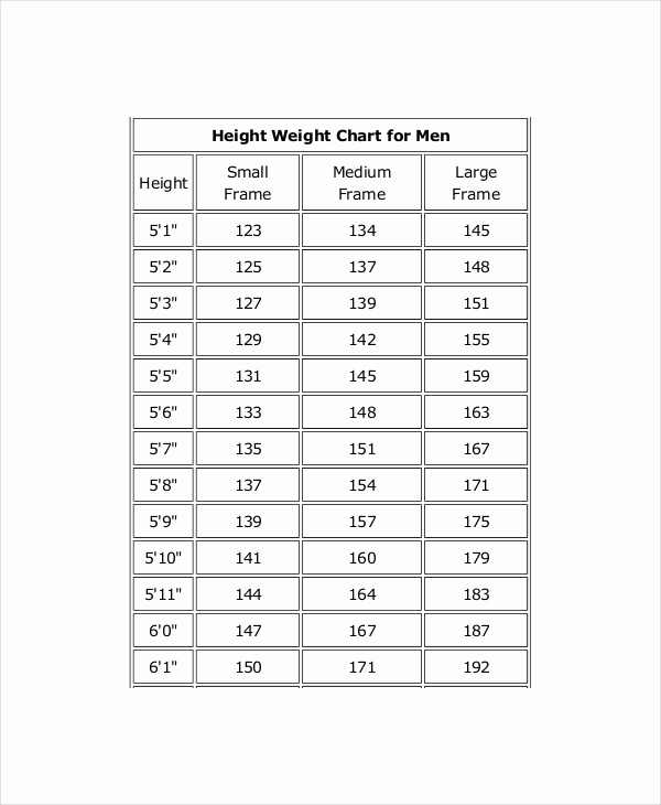 ideal body weight table kg