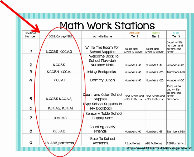 Math Lesson Plan Template Lovely Using Color to Help You Tier Differentiated Activities