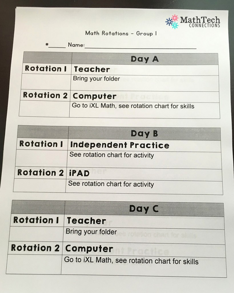 Math Lesson Plan Template New How to Plan & organize Differentiated Math Groups