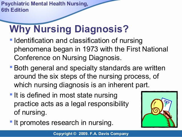 Mental Health Nursing Diagnosis Beautiful Chapter 09
