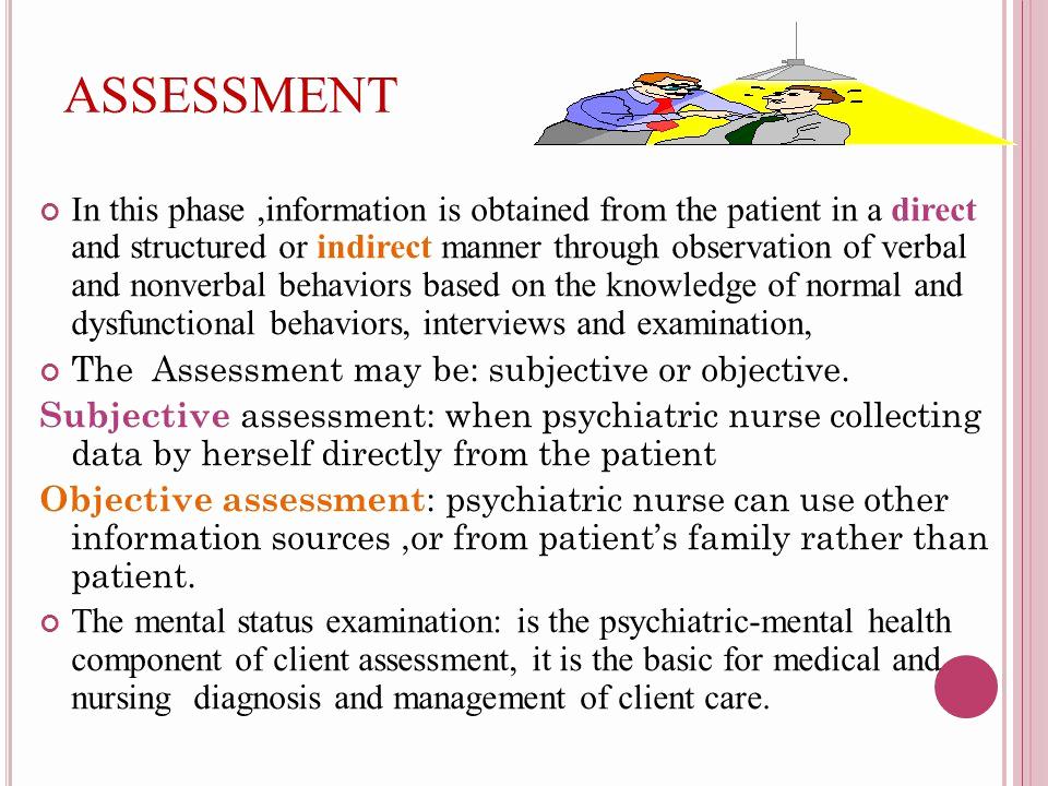 Mental Health Nursing Diagnosis Beautiful Nursing Process In Psychiatric Nursing Care by Nada Al