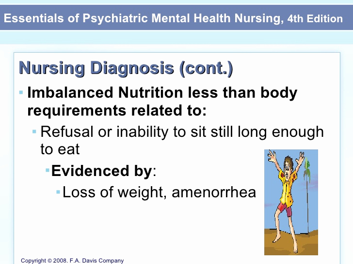 Mental Health Nursing Diagnosis Luxury Mood Disorders Mental Health Nursing Chapter 16 Part Ii