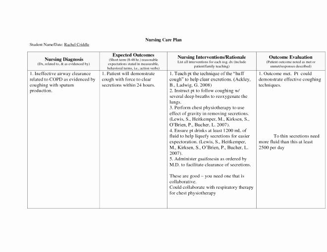 Mental Health Nursing Diagnosis New Free Nanda Nursing Diagnosis List 2012