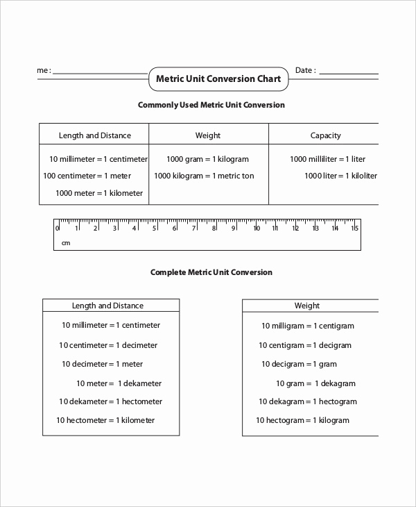 Metric Unit Conversion Chart Beautiful Metric Unit Conversion Chart Template 6 Free Pdf