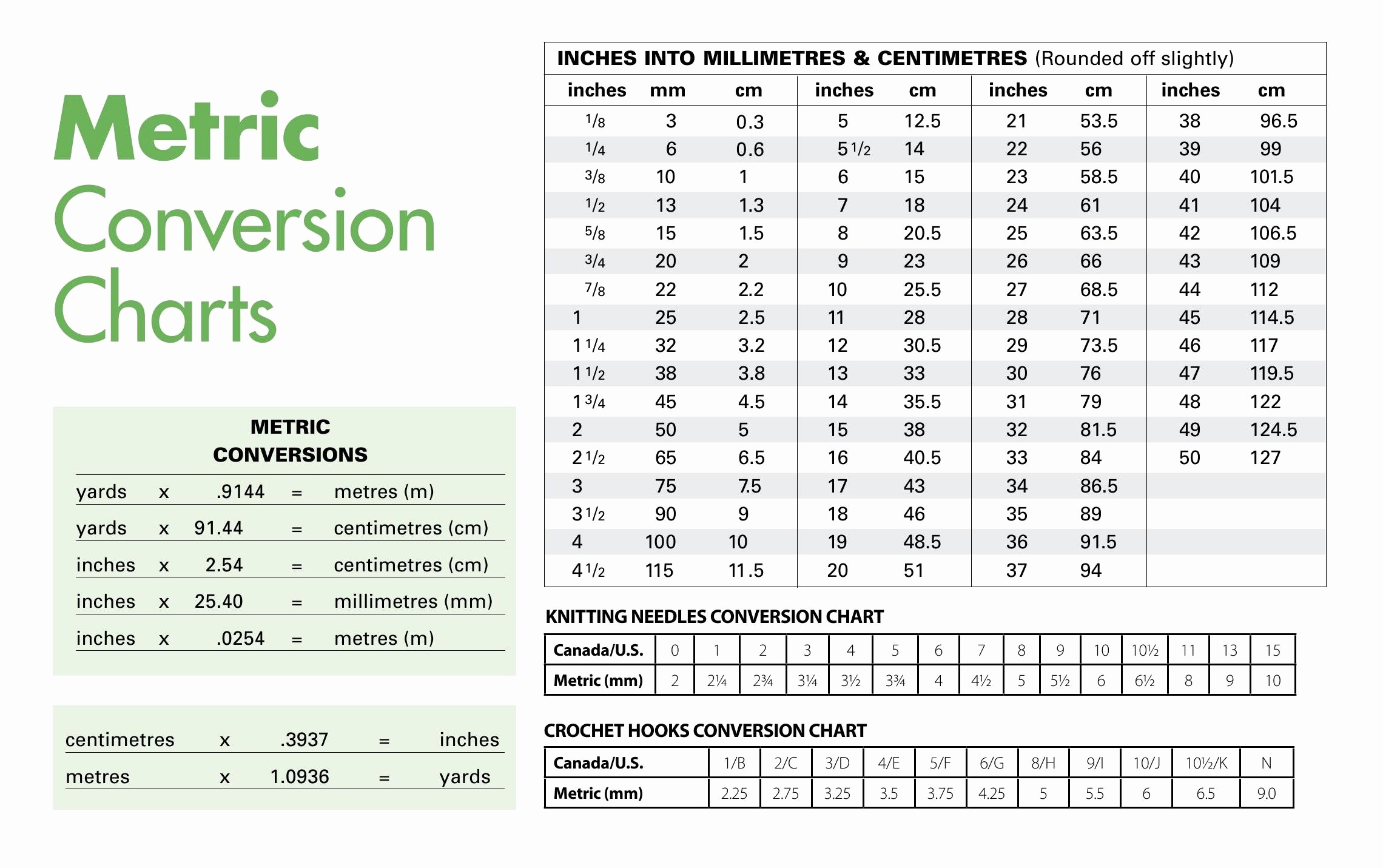 Metric Unit Conversion Chart Elegant Metric Conversion Chart Crochet