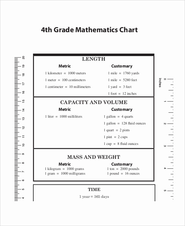 Metric Unit Conversion Chart New 7 Metric Conversion Chart Examples Samples