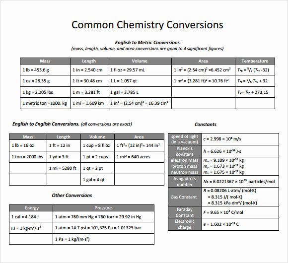 Metric Unit Conversion Chart New Sample Metric Conversion Chart 8 Free Documents In Pdf