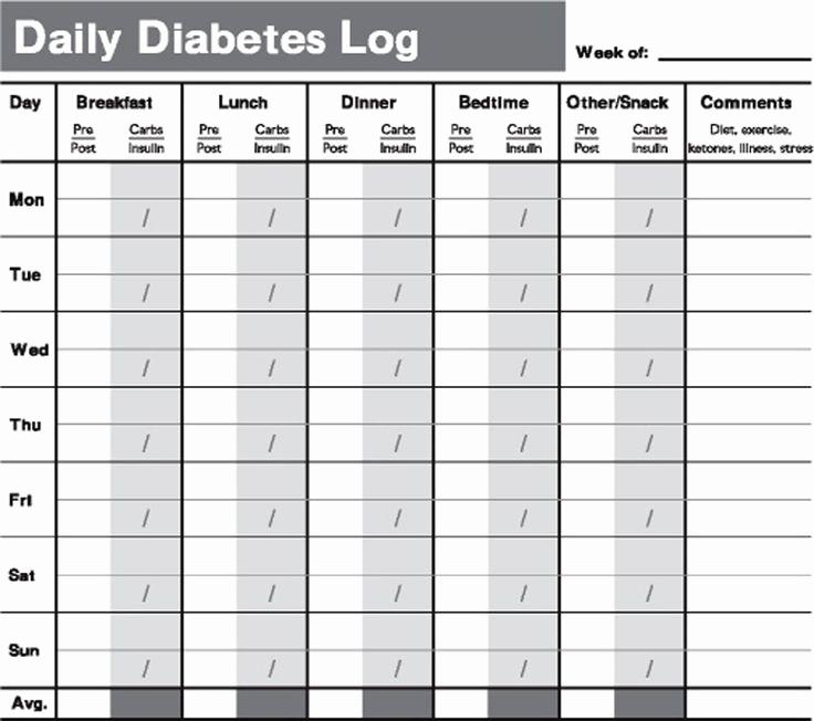 Monthly Blood Sugar Log Fresh Printable Diabetic Food Chart