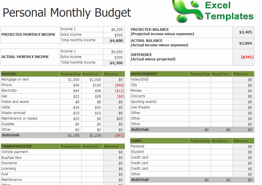 Monthly Budget Excel Spreadsheet Template Awesome Monthly Bud Planning Excel Template