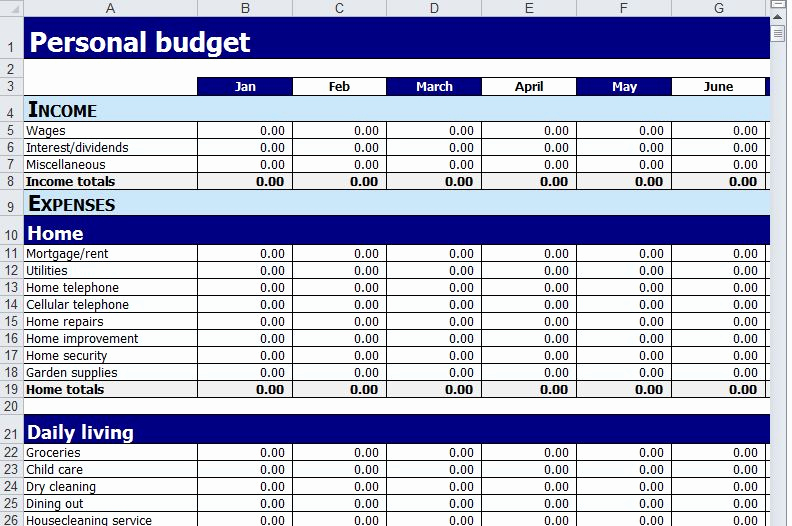 Monthly Budget Excel Spreadsheet Template Awesome Personal Bud Worksheet