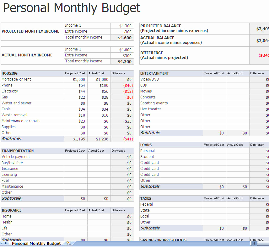 Monthly Budget Excel Spreadsheet Template Elegant New 522 Family Budget Worksheet Excel Template