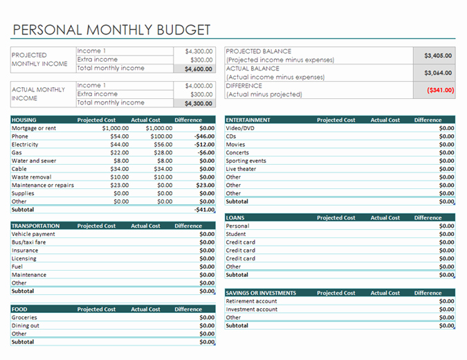 Monthly Budget Excel Spreadsheet Template Elegant Personal Monthly Bud