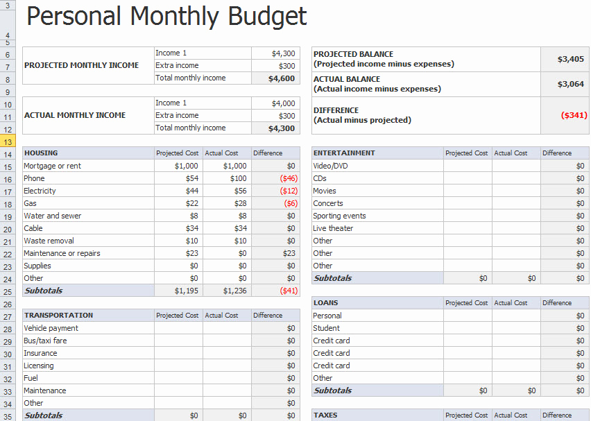 Monthly Budget Excel Spreadsheet Template New Personal Monthly Bud Template In Excel