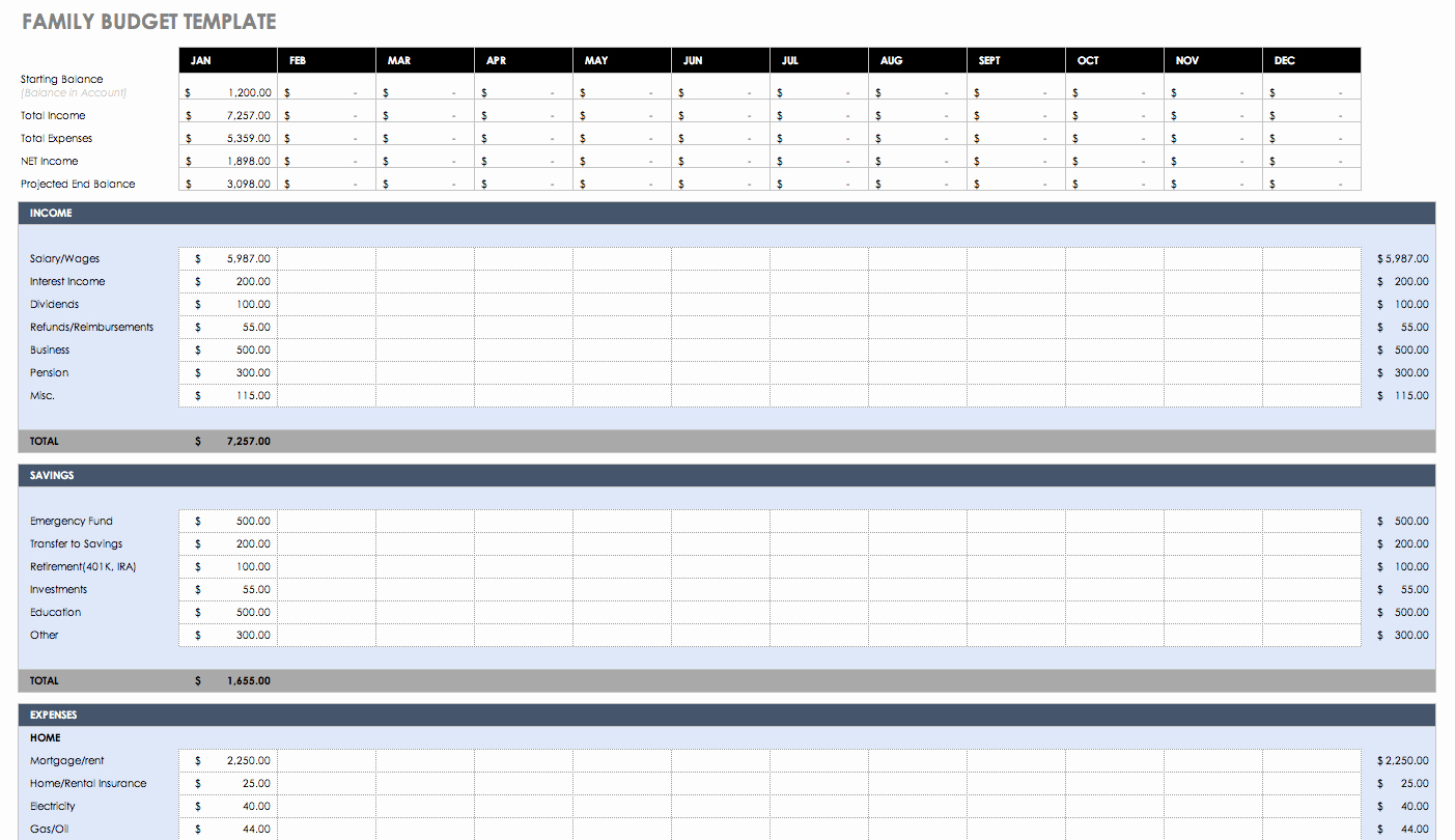 Monthly Budget Excel Spreadsheet Template Unique Free Monthly Bud Templates