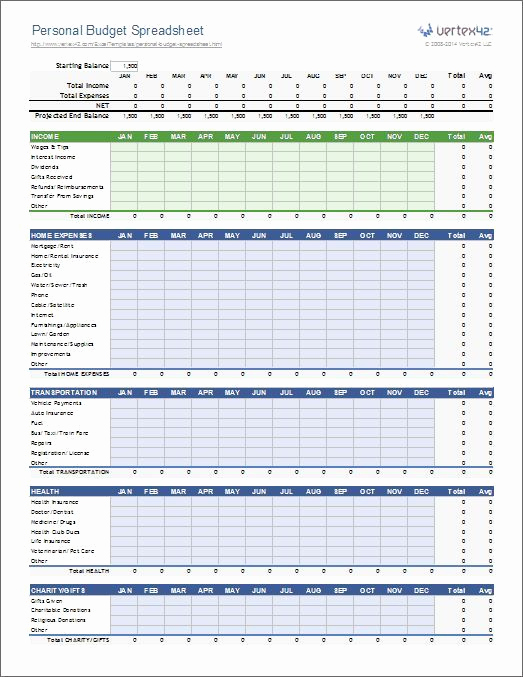 Monthly Budget Excel Template Awesome Personal Bud Spreadsheet Template for Excel 2007