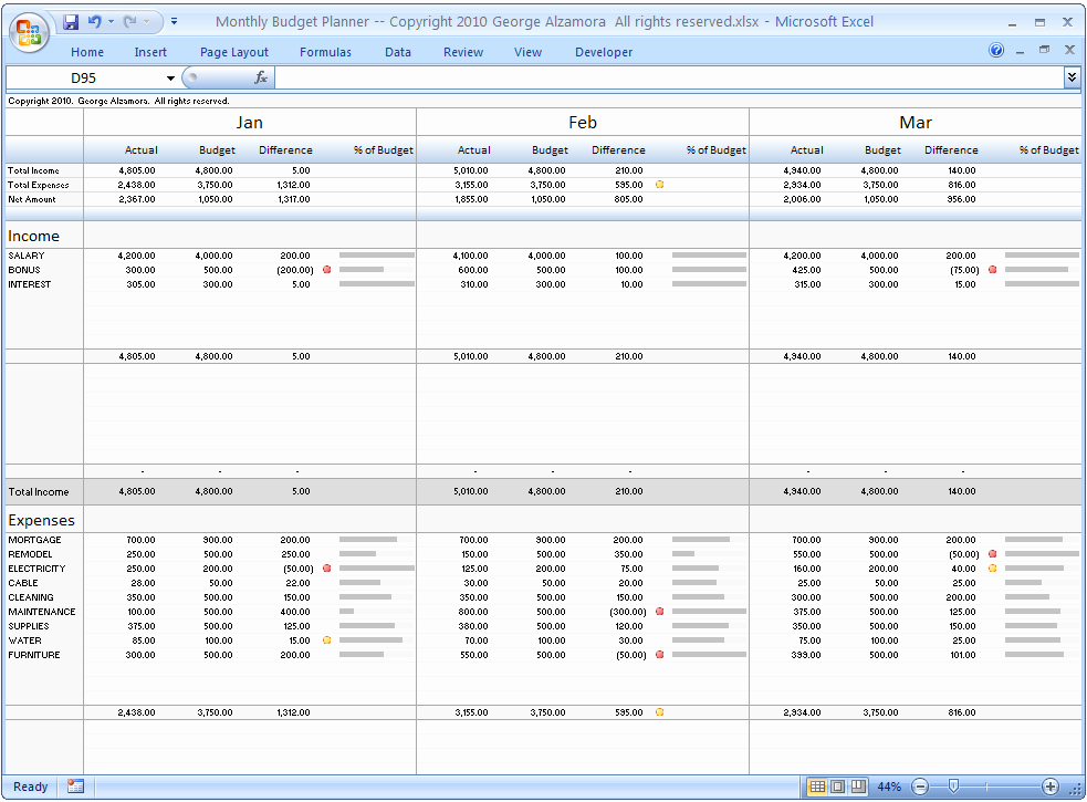 Monthly Budget Template Excel Beautiful Excel Monthly Bud Planner – Buyexceltemplates