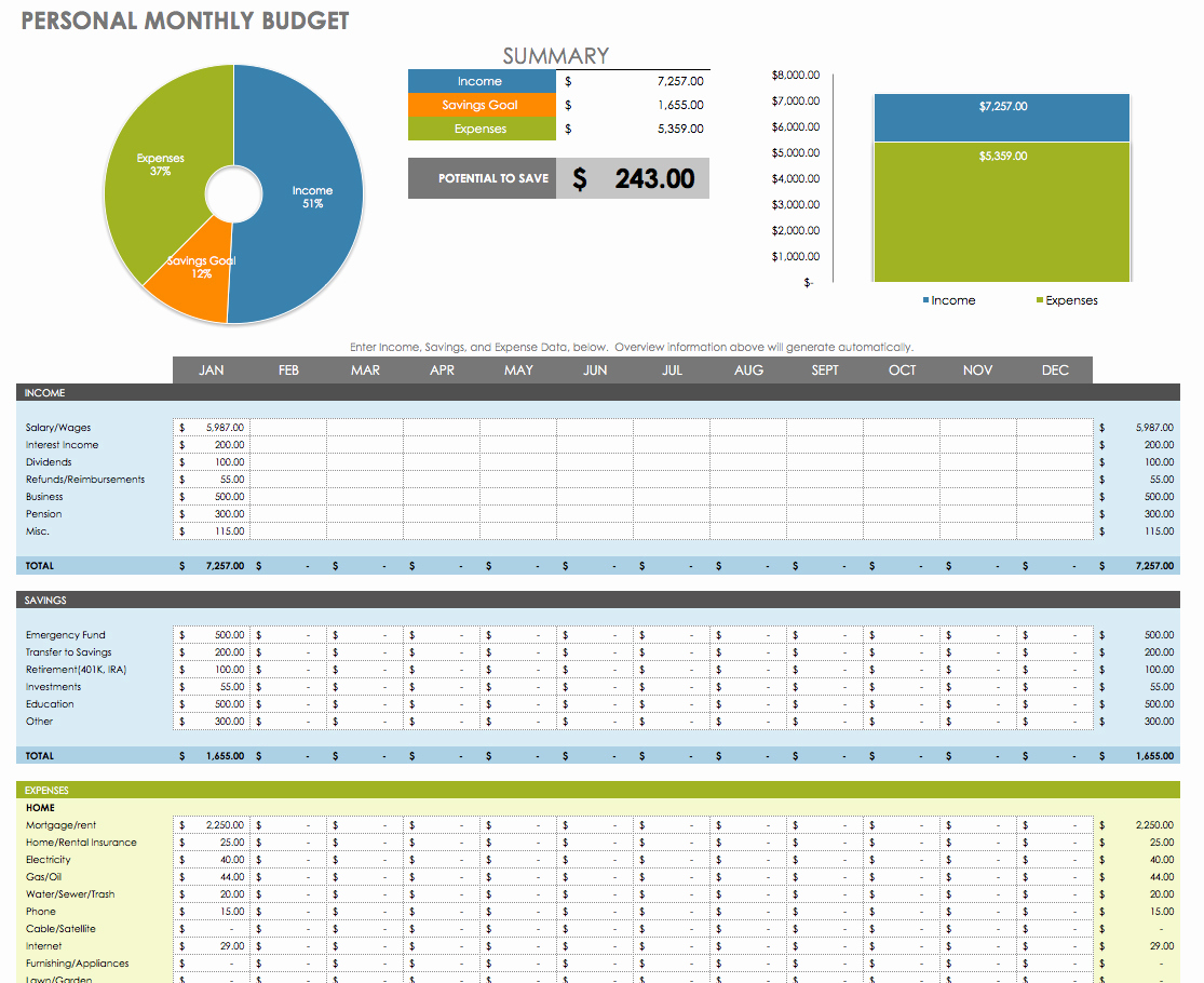 Monthly Budget Template Excel Best Of Free Financial Planning Templates