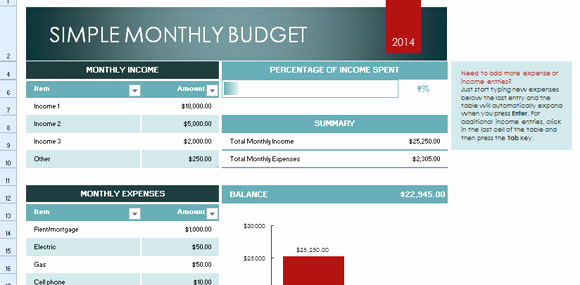 Monthly Budget Template Excel New Simple Monthly Bud Template for Excel 2013