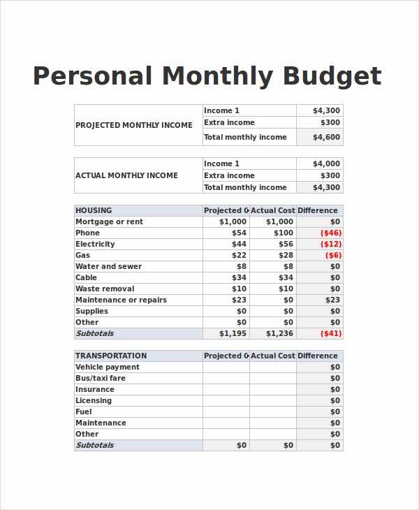 Monthly Budget Worksheet Excel Fresh Sample Bud Spreadsheet 8 Examples In Excel