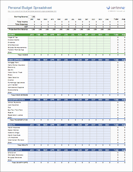 Monthly Budget Worksheet Excel Unique Personal Bud Spreadsheet Template for Excel
