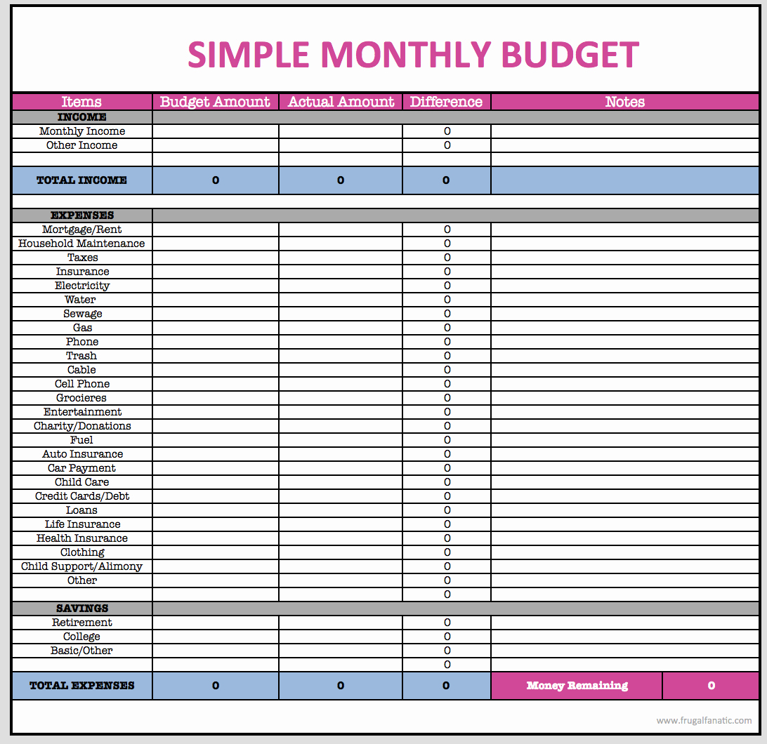Monthly Budget Worksheet Printable Awesome Monthly Bud Spreadsheet Frugal Fanatic Shop