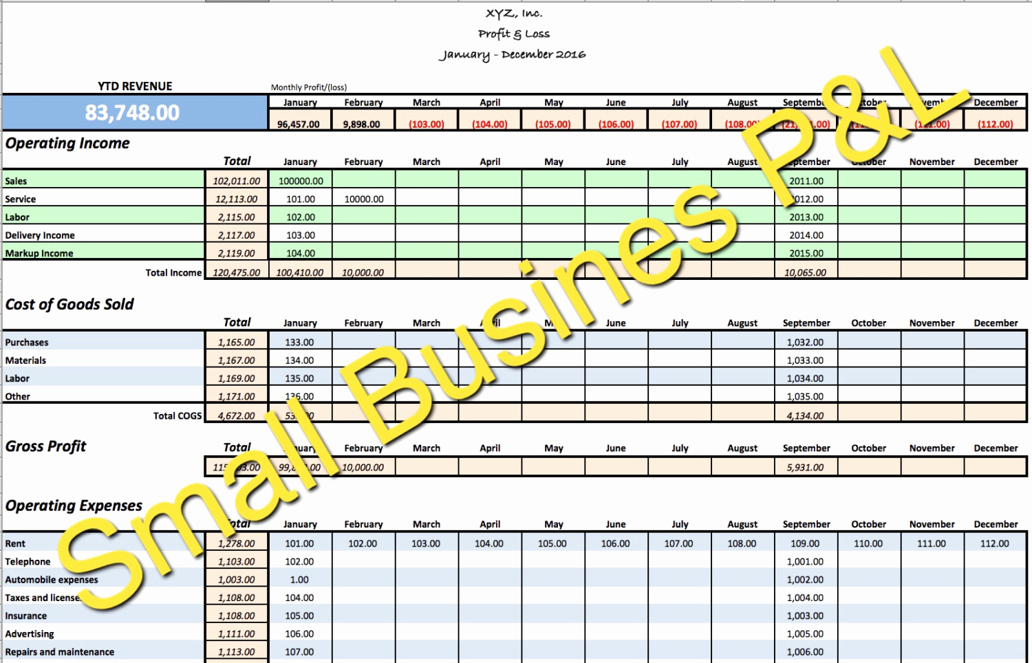 Monthly Business Expense Template Luxury Small Business In E Expense Tracker Monthly Bud and Cash